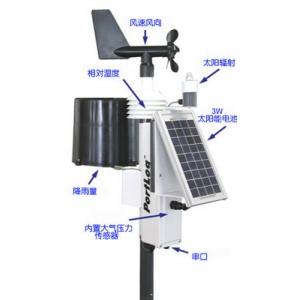 RainWisePortLog便携式自动气象站